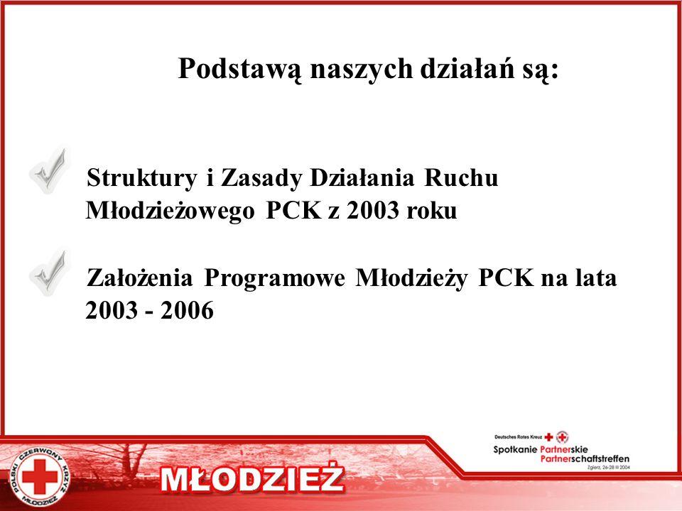 Struktury i Zasady Działania Ruchu Młodzieżowego PCK z 2003 roku Założenia Programowe Młodzieży PCK na lata 2003 - 2006 Podstawą naszych działań są: