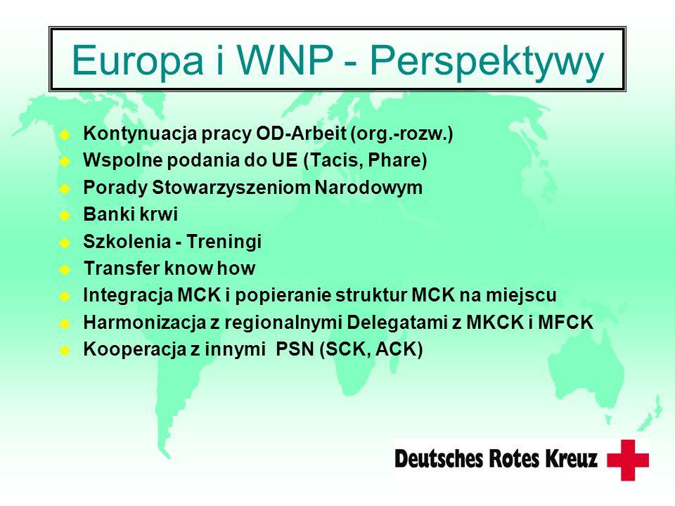 Europa i WNP - Perspektywy u Kontynuacja pracy OD-Arbeit (org.-rozw.) u Wspolne podania do UE (Tacis, Phare) u Porady Stowarzyszeniom Narodowym u Bank