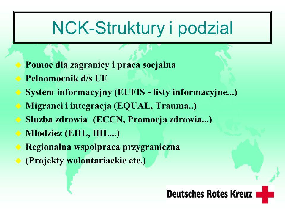 NCK-Struktury i podzial u Pomoc dla zagranicy i praca socjalna u Pelnomocnik d/s UE u System informacyjny (EUFIS - listy informacyjne...) u Migranci i