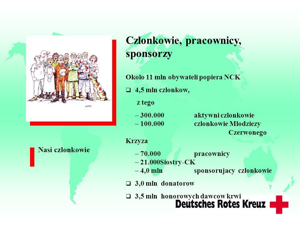 Regiony pracy w WNP BRUM: u Bialorus u Federacja Ros.