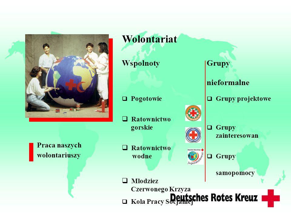 Kriege/Bürgerkriege Projects 2003/4 New activities in 2 004
