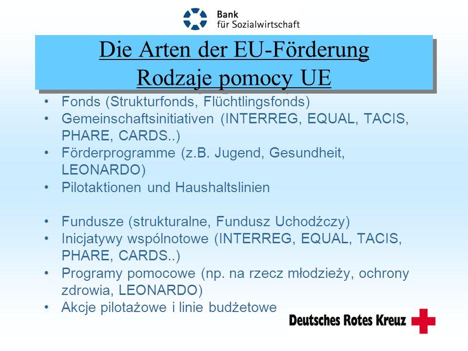 1.1 Strukturfondsförderung 1.1 Fundusze strukturalne Ziel 1: Regionen mit Entwicklungsrückstand Ziel 2: Regionen im Strukturwandel Ziel 3: Beschäftigungsförderung ESF: Europäischer Sozialfonds EFRE: Europäischer Regionalfonds Cel 1: Regiony o niższym poziomie rozwoju Cel 2: Regiony w fazie przemiany strukturalnej Cel 3: Rozwój zatrudnienia ESF: Europejski Fundusz Społeczny EFRE: Europejski Fundusz Rozwoju Regionalnego