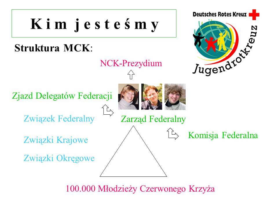 K i m j e s t e ś m y Struktura MCK: Zarząd Federalny Związki Krajowe Komisja Federalna Związki Okręgowe 100.000 Młodzieży Czerwonego Krzyża Zjazd Del
