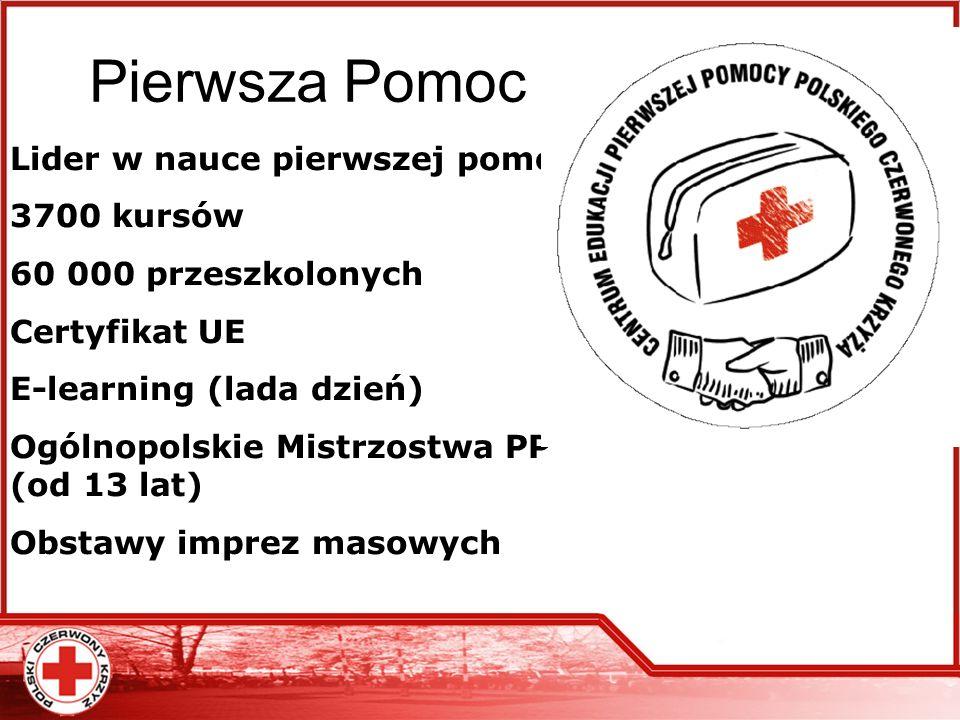Pierwsza Pomoc Lider w nauce pierwszej pomocy 3700 kursów 60 000 przeszkolonych Certyfikat UE E-learning (lada dzień) Ogólnopolskie Mistrzostwa PP (od