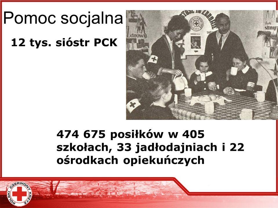 Pomoc socjalna 474 675 posiłków w 405 szkołach, 33 jadłodajniach i 22 ośrodkach opiekuńczych 12 tys. sióstr PCK