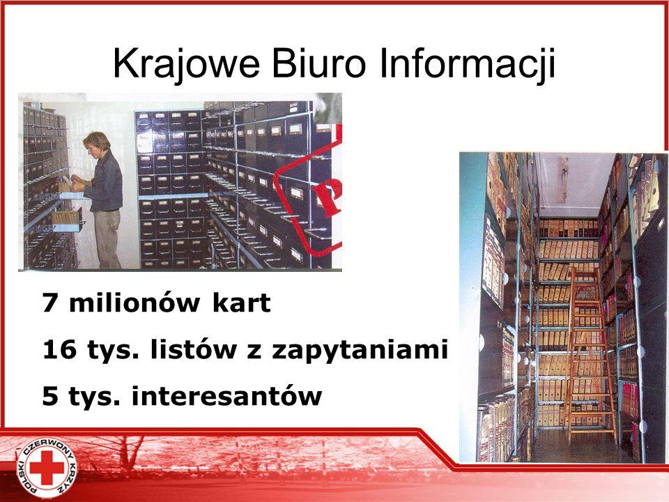 Krajowe Biuro Informacji 7 milionów kart 16 tys. listów z zapytaniami 5 tys. interesantów
