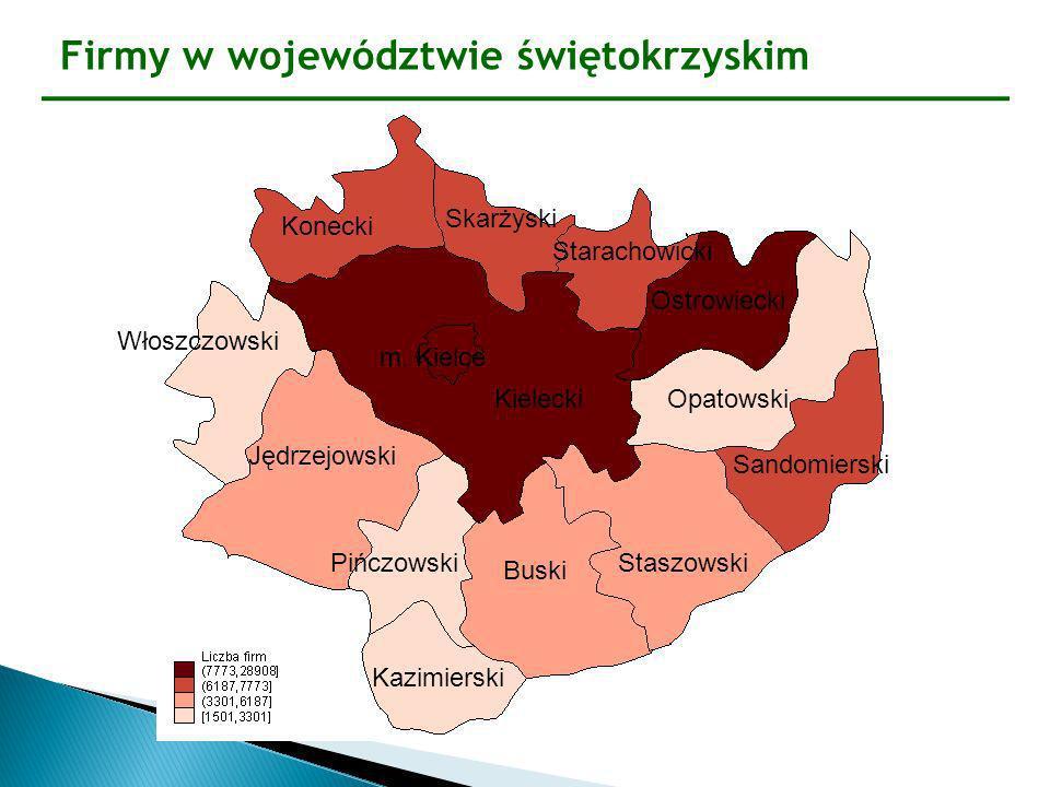 Firmy w województwie świętokrzyskim Konecki Włoszczowski Jędrzejowski Pińczowski Kazimierski Buski Kielecki m. Kielce Staszowski Sandomierski Opatowsk