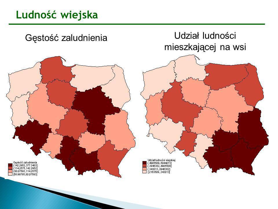 Ludność wiejska Udział ludności mieszkającej na wsi Gęstość zaludnienia