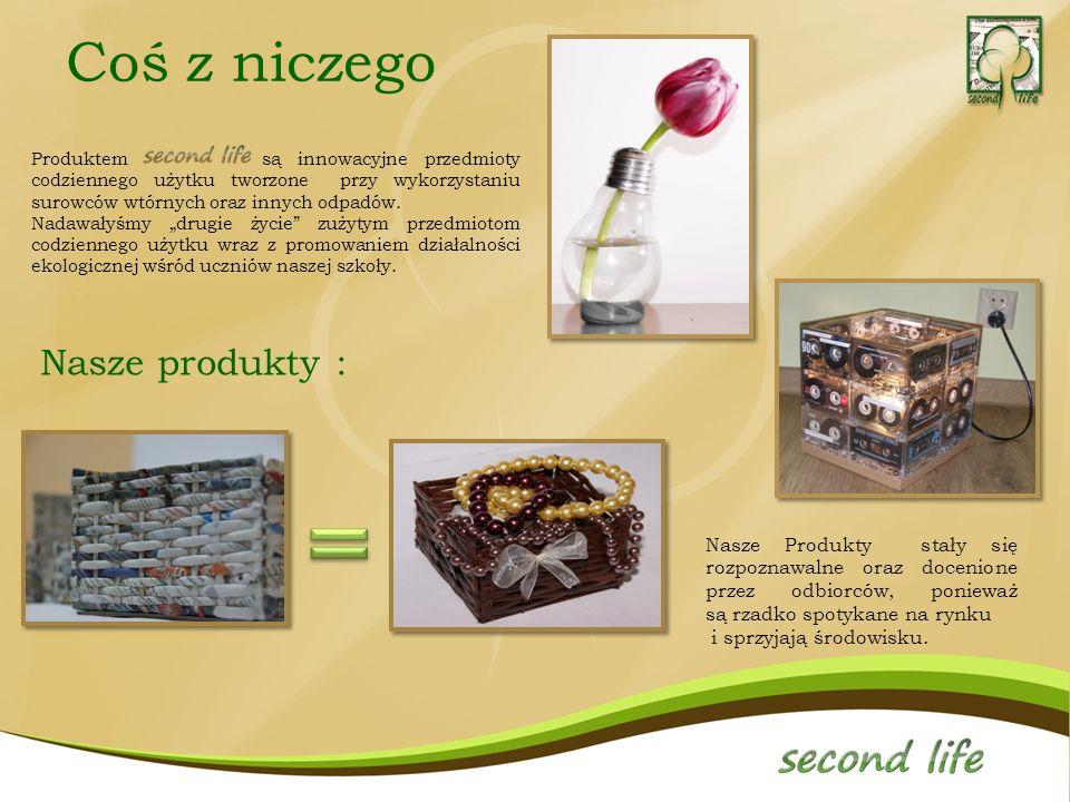 Nasze Produkty stały się rozpoznawalne oraz docenione przez odbiorców, ponieważ są rzadko spotykane na rynku i sprzyjają środowisku. Produktem są inno