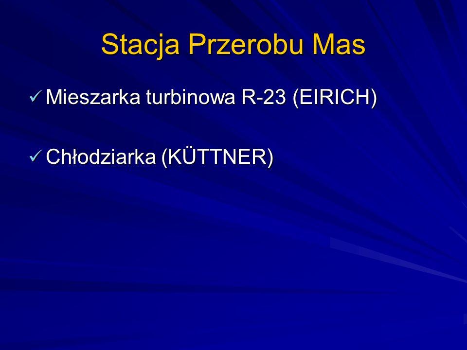 Stacja Przerobu Mas Mieszarka turbinowa R-23 (EIRICH) Mieszarka turbinowa R-23 (EIRICH) Chłodziarka (KÜTTNER) Chłodziarka (KÜTTNER)