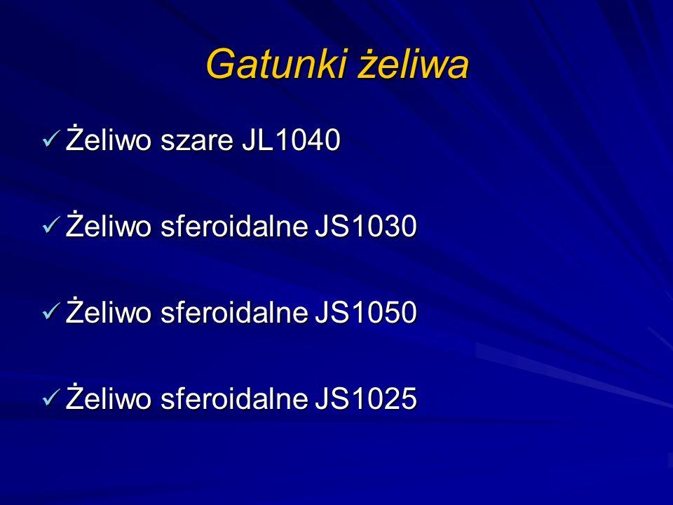 Gatunki żeliwa Żeliwo szare JL1040 Żeliwo szare JL1040 Żeliwo sferoidalne JS1030 Żeliwo sferoidalne JS1030 Żeliwo sferoidalne JS1050 Żeliwo sferoidaln