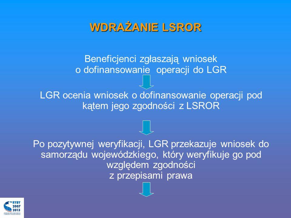 WDRAŻANIE LSROR Beneficjenci zgłaszają wniosek o dofinansowanie operacji do LGR LGR ocenia wniosek o dofinansowanie operacji pod kątem jego zgodności z LSROR Po pozytywnej weryfikacji, LGR przekazuje wniosek do samorządu wojewódzkiego, który weryfikuje go pod względem zgodności z przepisami prawa