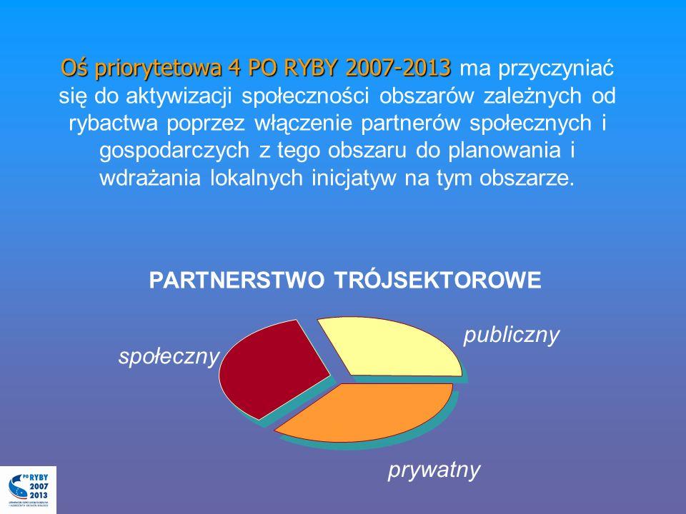 Oś priorytetowa 4 PO RYBY 2007-2013 Oś priorytetowa 4 PO RYBY 2007-2013 ma przyczyniać się do aktywizacji społeczności obszarów zależnych od rybactwa poprzez włączenie partnerów społecznych i gospodarczych z tego obszaru do planowania i wdrażania lokalnych inicjatyw na tym obszarze.