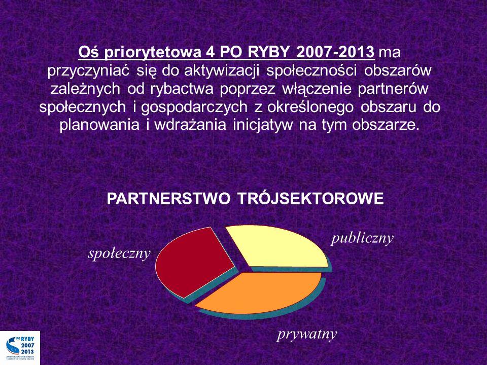Oś priorytetowa 4 PO RYBY 2007-2013 ma przyczyniać się do aktywizacji społeczności obszarów zależnych od rybactwa poprzez włączenie partnerów społeczn