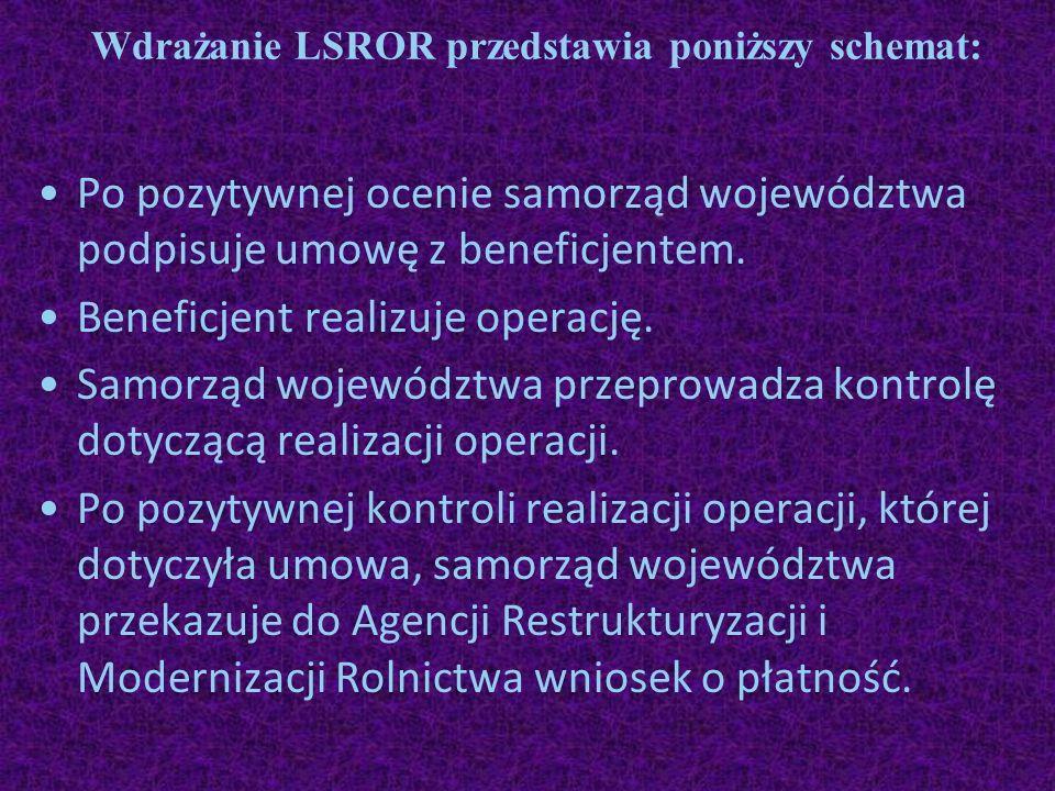 Wdrażanie LSROR przedstawia poniższy schemat: Po pozytywnej ocenie samorząd województwa podpisuje umowę z beneficjentem. Beneficjent realizuje operacj