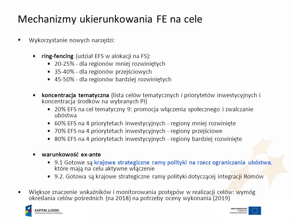 Mechanizmy ukierunkowania FE na cele Wykorzystanie nowych narzędzi: ring-fencing (udział EFS w alokacji na FS): 20-25% - dla regionów mniej rozwinięty