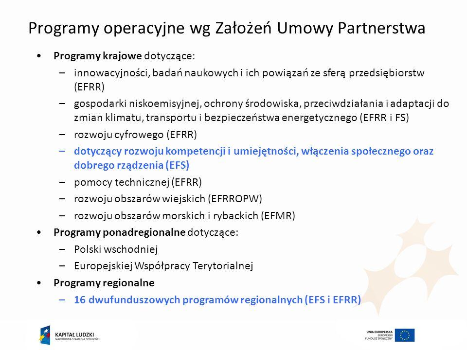 Programy operacyjne wg Założeń Umowy Partnerstwa Programy krajowe dotyczące: –innowacyjności, badań naukowych i ich powiązań ze sferą przedsiębiorstw