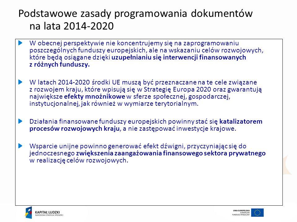 System dokumentów strategicznych Strategia Rozwoju Kraju 2020 9 Strategii Zintegrowanych KPZK Strategia Europa 2020 Zalecenia Rady UE dla Polski Pakiet rozporządzeń na lata 2014-2020 Krajowy Program Reform UMOWA PARTNERSTWA PROGRAMY OPERACYJNE Założenia Umowy Partnerstwa