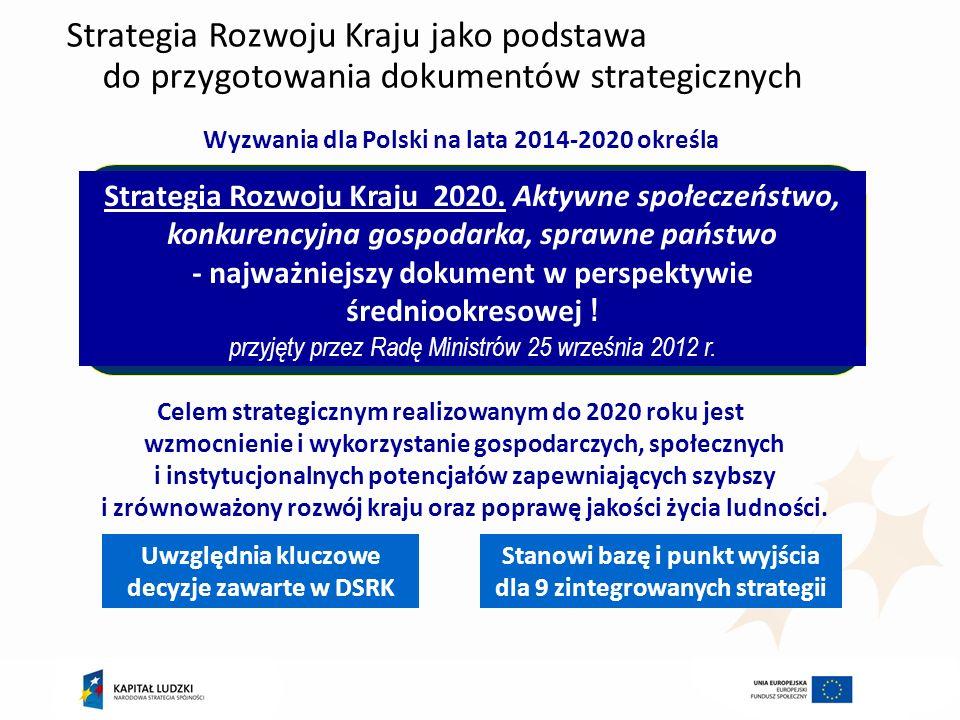 Strategia Rozwoju Kraju 2020 Obszar strategiczny III: Spójność społeczna i terytorialna Cel: Integracja społeczna –Zwiększenie aktywności osób wykluczonych i zagrożonych wykluczeniem społecznym –Zmniejszenie ubóstwa w grupach najbardziej nim zagrożonych Cel: Zapewnienie dostępu i określonych standardów usług publicznych –Podnoszenie jakości i dostępności usług publicznych –Zwiększenie efektywności systemu świadczenia usług publicznych Obszar strategiczny II: Konkurencyjna gospodarka Cel: Rozwój kapitału ludzkiego –Zwiększanie aktywności zawodowej –Poprawa jakości kapitału ludzkiego –Zwiększanie mobilności zawodowej i przestrzennej Obszar strategiczny I: Sprawne i efektywne państwo Cel: Przejście od administrowania do zarządzania rozwojem –Zwiększenie efektywności instytucji publicznych