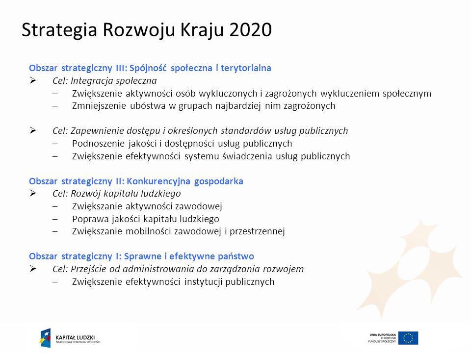 Strategia Rozwoju Kraju 2020 Obszar strategiczny III: Spójność społeczna i terytorialna Cel: Integracja społeczna –Zwiększenie aktywności osób wyklucz