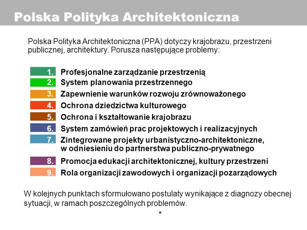Polska Polityka Architektoniczna Polska Polityka Architektoniczna (PPA) dotyczy krajobrazu, przestrzeni publicznej, architektury. Porusza następujące