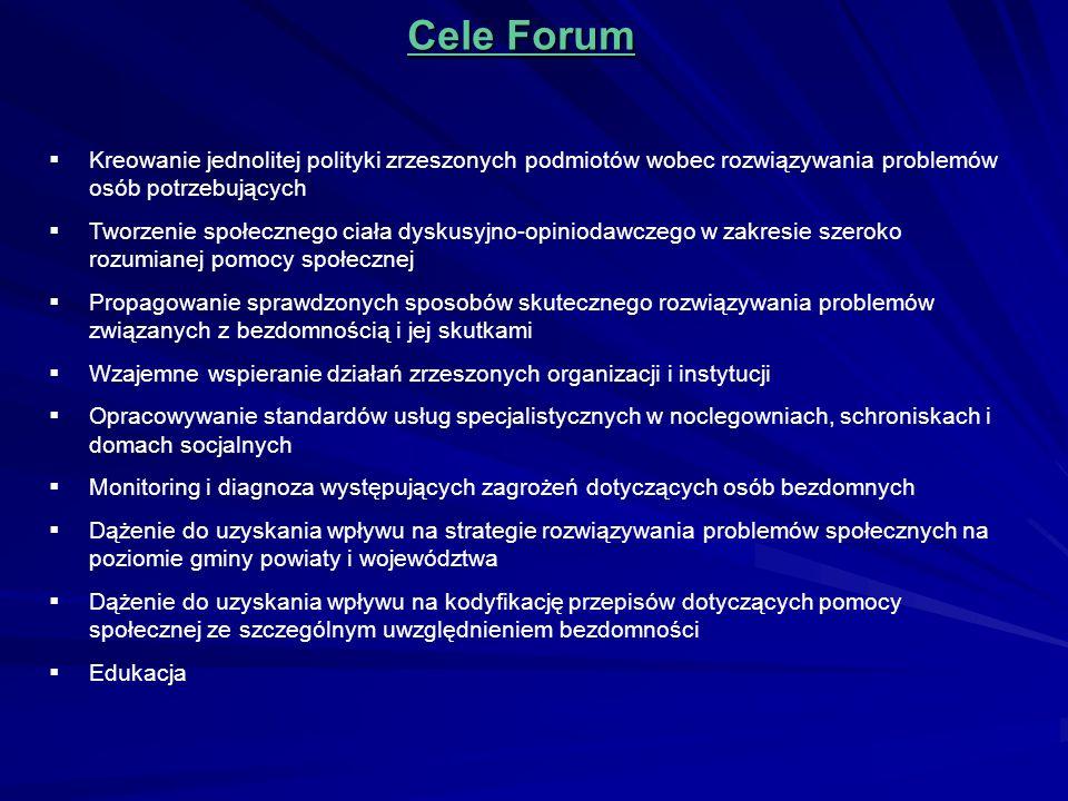 Cele Forum Cele Forum Kreowanie jednolitej polityki zrzeszonych podmiotów wobec rozwiązywania problemów osób potrzebujących Tworzenie społecznego ciał