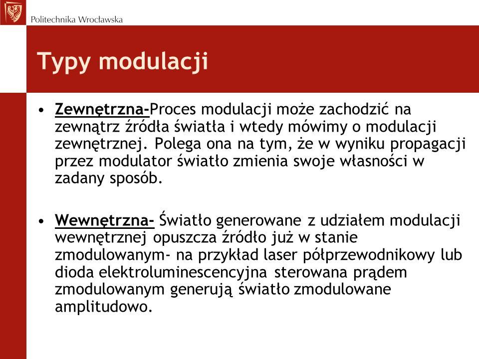 Typy modulacji Zewnętrzna-Proces modulacji może zachodzić na zewnątrz źródła światła i wtedy mówimy o modulacji zewnętrznej. Polega ona na tym, że w w
