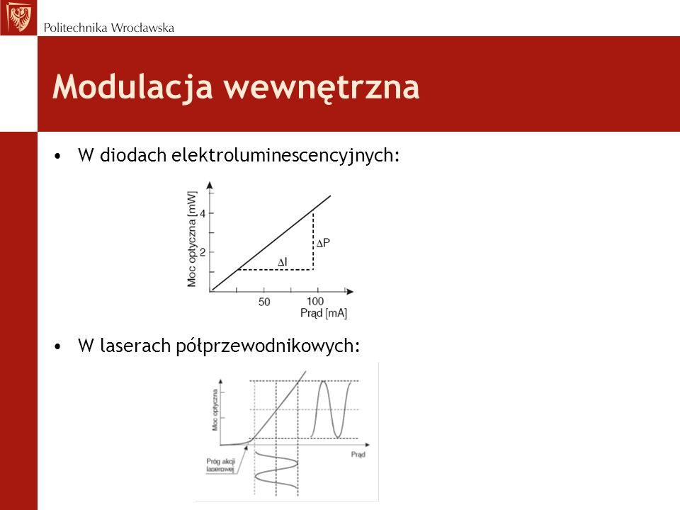 Modulacja wewnętrzna W diodach elektroluminescencyjnych: W laserach półprzewodnikowych: