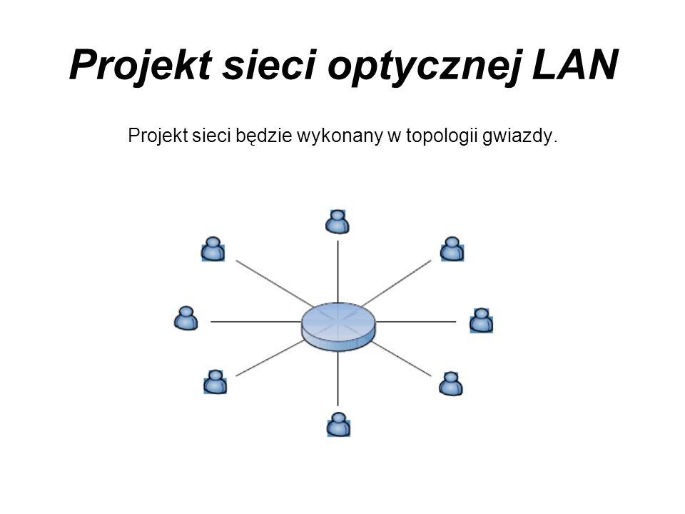 Projekt sieci optycznej LAN Projekt sieci będzie wykonany w topologii gwiazdy.