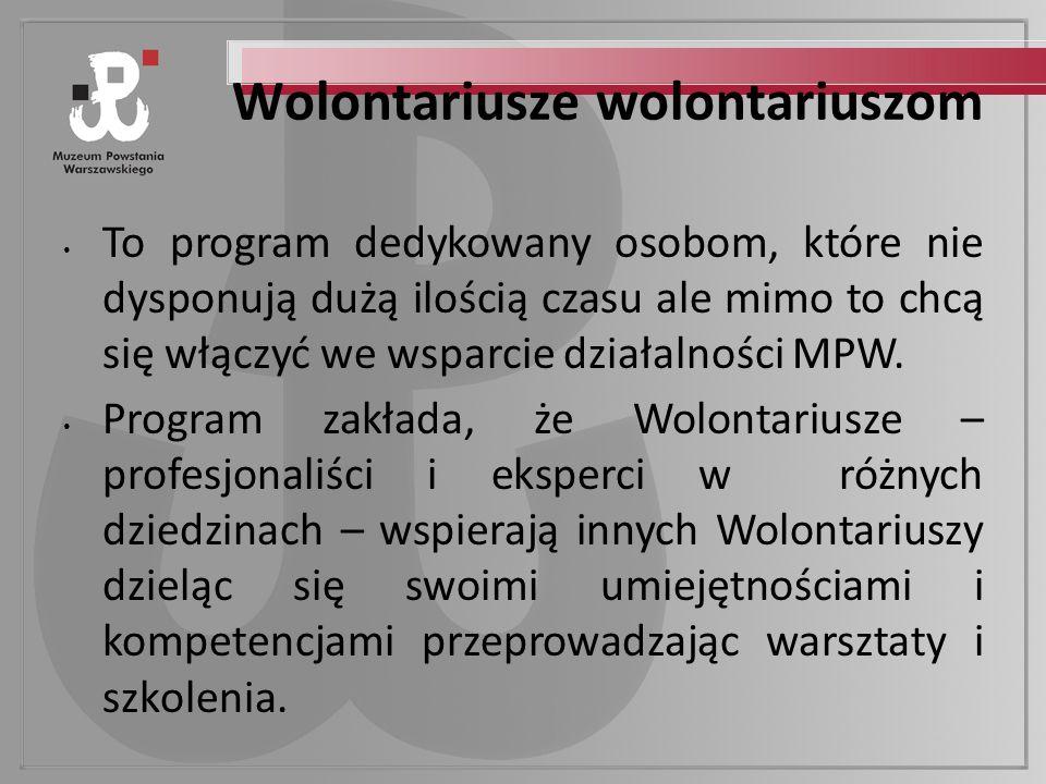 Wolontariusze wolontariuszom To program dedykowany osobom, które nie dysponują dużą ilością czasu ale mimo to chcą się włączyć we wsparcie działalności MPW.