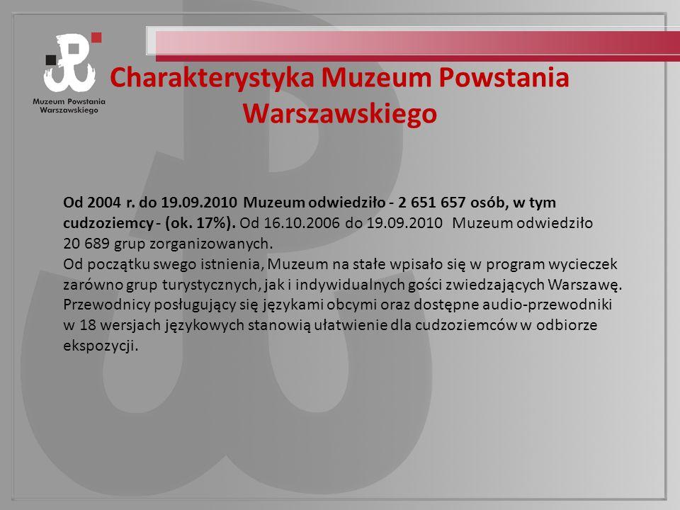 Charakterystyka Muzeum Powstania Warszawskiego Od 2004 r.
