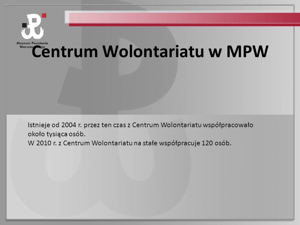 Centrum Wolontariatu w MPW Istnieje od 2004 r.