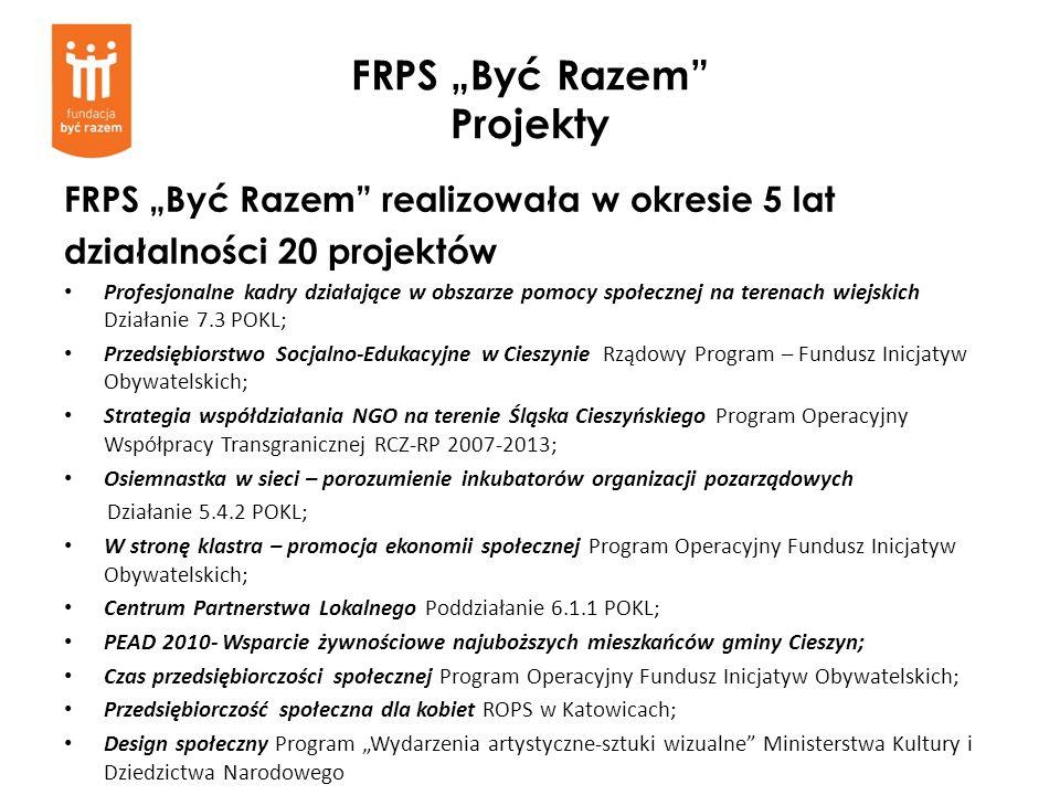 FRPS Być Razem Projekty FRPS Być Razem realizowała w okresie 5 lat działalności 20 projektów Profesjonalne kadry działające w obszarze pomocy społeczn