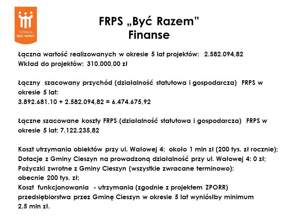 FRPS Być Razem Finanse Łączna wartość realizowanych w okresie 5 lat projektów: 2.582.094,82 Wkład do projektów: 310.000,00 zł Łączny szacowany przychó