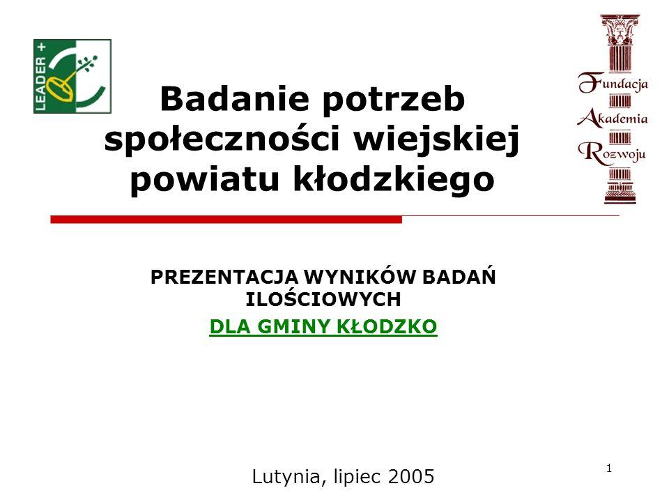 GMINA KŁODZKO 21 Praca na terenie gminy... 5. Czy pracuje Pan(i) na terenie gminy?