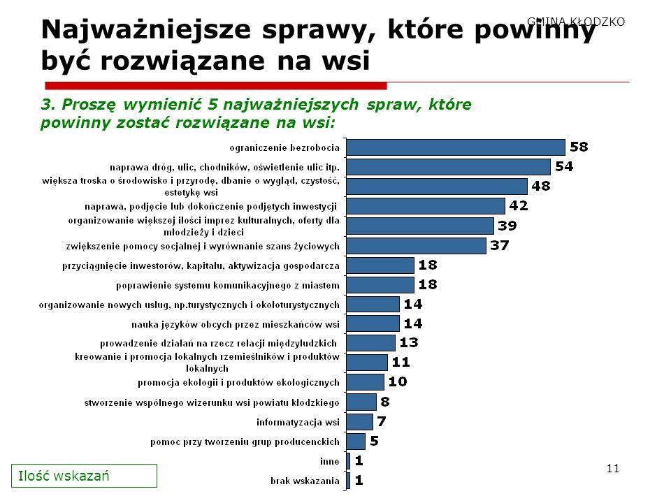GMINA KŁODZKO 10 Postrzeganie poziomu życia(2) Dane w procentach 2. Dzisiaj w naszej wsi żyje się:
