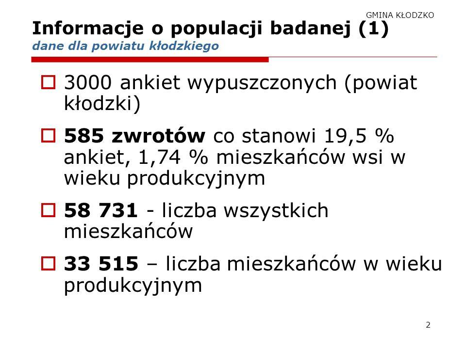 1 Badanie potrzeb społeczności wiejskiej powiatu kłodzkiego PREZENTACJA WYNIKÓW BADAŃ ILOŚCIOWYCH DLA GMINY KŁODZKO Lutynia, lipiec 2005