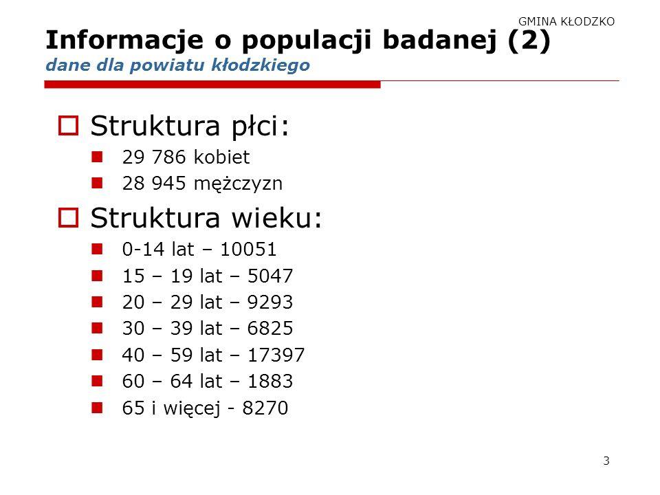 GMINA KŁODZKO 2 3000 ankiet wypuszczonych (powiat kłodzki) 585 zwrotów co stanowi 19,5 % ankiet, 1,74 % mieszkańców wsi w wieku produkcyjnym 58 731 -