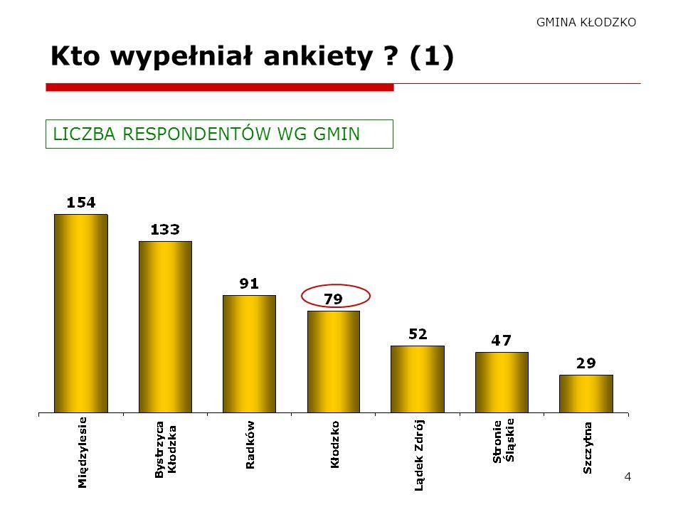 GMINA KŁODZKO 4 Kto wypełniał ankiety ? (1) LICZBA RESPONDENTÓW WG GMIN