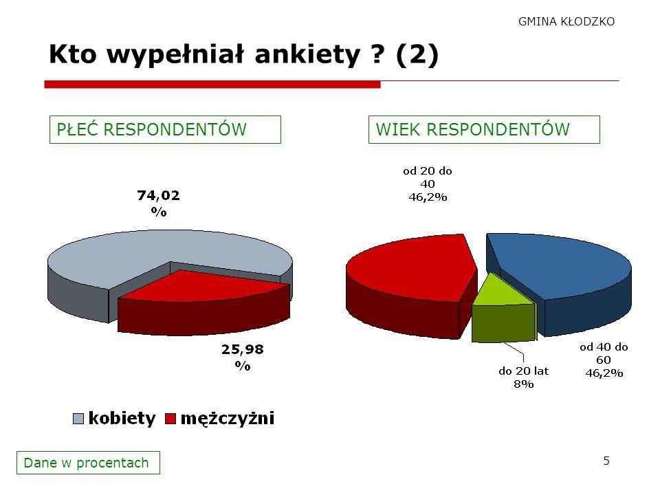 GMINA KŁODZKO 5 Kto wypełniał ankiety ? (2) Dane w procentach PŁEĆ RESPONDENTÓWWIEK RESPONDENTÓW