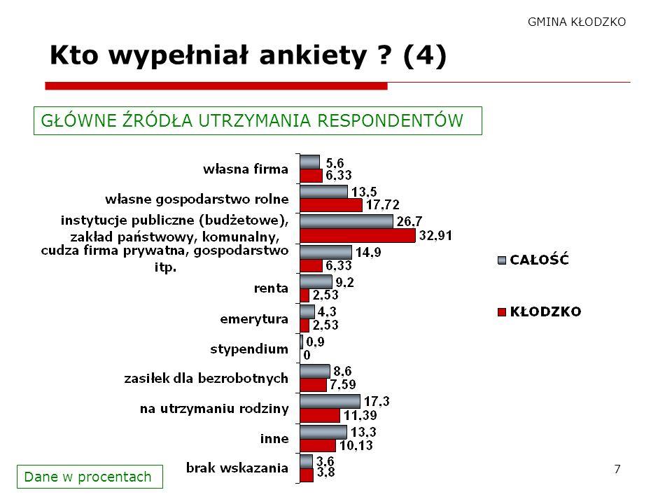 GMINA KŁODZKO 7 Kto wypełniał ankiety ? (4) Dane w procentach GŁÓWNE ŹRÓDŁA UTRZYMANIA RESPONDENTÓW
