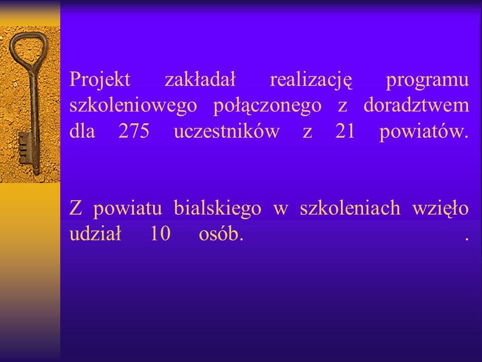 Projekt zakładał realizację programu szkoleniowego połączonego z doradztwem dla 275 uczestników z 21 powiatów.