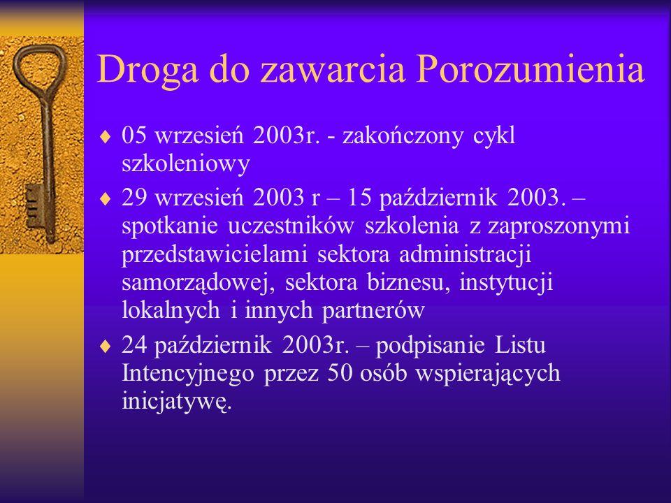 Droga do zawarcia Porozumienia 05 wrzesień 2003r.
