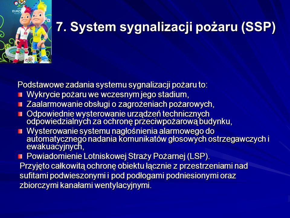 7. System sygnalizacji pożaru (SSP) Podstawowe zadania systemu sygnalizacji pożaru to: Wykrycie pożaru we wczesnym jego stadium, Zaalarmowanie obsługi