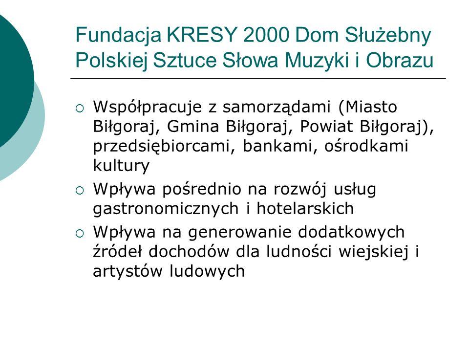 Fundacja KRESY 2000 Dom Służebny Polskiej Sztuce Słowa Muzyki i Obrazu Współpracuje z samorządami (Miasto Biłgoraj, Gmina Biłgoraj, Powiat Biłgoraj),