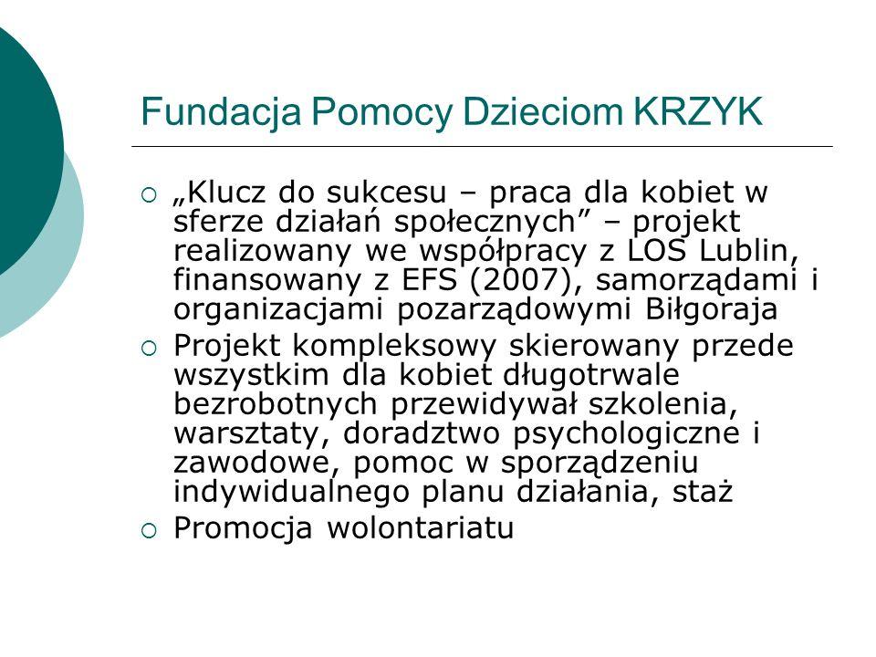 Fundacja Pomocy Dzieciom KRZYK Klucz do sukcesu – praca dla kobiet w sferze działań społecznych – projekt realizowany we współpracy z LOS Lublin, finansowany z EFS (2007), samorządami i organizacjami pozarządowymi Biłgoraja Projekt kompleksowy skierowany przede wszystkim dla kobiet długotrwale bezrobotnych przewidywał szkolenia, warsztaty, doradztwo psychologiczne i zawodowe, pomoc w sporządzeniu indywidualnego planu działania, staż Promocja wolontariatu