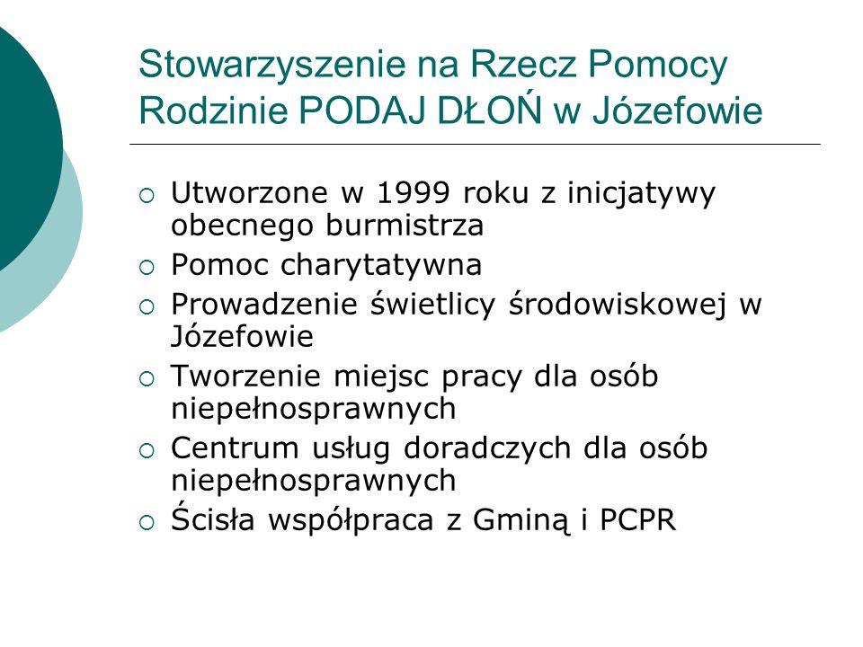 Stowarzyszenie na Rzecz Pomocy Rodzinie PODAJ DŁOŃ w Józefowie Utworzone w 1999 roku z inicjatywy obecnego burmistrza Pomoc charytatywna Prowadzenie ś