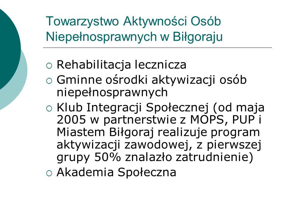 Towarzystwo Aktywności Osób Niepełnosprawnych w Biłgoraju Rehabilitacja lecznicza Gminne ośrodki aktywizacji osób niepełnosprawnych Klub Integracji Sp