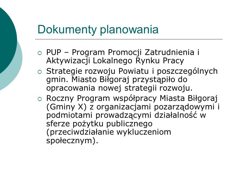 Dokumenty planowania PUP – Program Promocji Zatrudnienia i Aktywizacji Lokalnego Rynku Pracy Strategie rozwoju Powiatu i poszczególnych gmin.