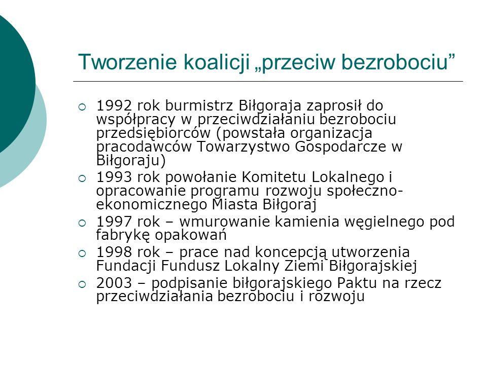 Tworzenie koalicji przeciw bezrobociu 1992 rok burmistrz Biłgoraja zaprosił do współpracy w przeciwdziałaniu bezrobociu przedsiębiorców (powstała organizacja pracodawców Towarzystwo Gospodarcze w Biłgoraju) 1993 rok powołanie Komitetu Lokalnego i opracowanie programu rozwoju społeczno- ekonomicznego Miasta Biłgoraj 1997 rok – wmurowanie kamienia węgielnego pod fabrykę opakowań 1998 rok – prace nad koncepcją utworzenia Fundacji Fundusz Lokalny Ziemi Biłgorajskiej 2003 – podpisanie biłgorajskiego Paktu na rzecz przeciwdziałania bezrobociu i rozwoju